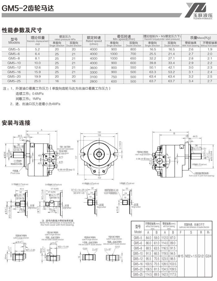 gm5-8高速齿轮液压马达图片